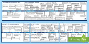 American Revolution Display Timeline - Revolutionary War, george washington, boston tea party, declaration of independence, constitution.