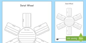 Detail Wheel Graphic Organizer Writing Template - World Book Day, graphic organizer, writing, story, story teller, character, plot, main idea, setting
