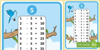 Kleines Einmaleins 5er Reihe Poster DIN A4 - Kleines Einmaleins, 5er Reihe, Multiplikation, Mathe Poster, German