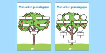 Mon arbre généalogique Français - Français, France, ma famille, arbre, mon arbre généalogique, la famille