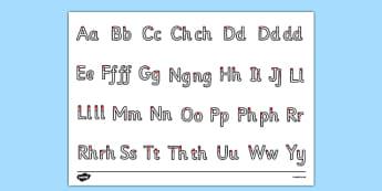 Ffurfio Llythrennau'r Wyddor Bach a Mawr - welsh, cymraeg, alphabet, letter formation, uppercase, lowercase, ffurfio, Llythrennau'r