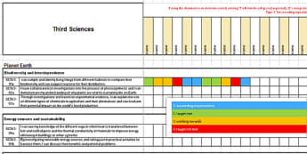 Sciences CfE Third Level Assessment Spreadsheet-Scottish