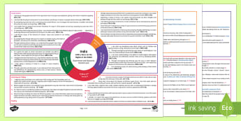 India and The Rights of the Child Second Level CfE Interdisciplinary Topic Web-Scottish - Scottish CfE, cross curricular, plan, planner, planning, overview, IDL, UNCRC, United Nations Conven