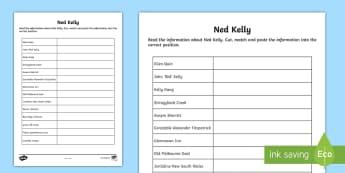 Ned Kelly Information Cut, Match and Paste - Bushrangers, Ned Kelly, Australian History, history, outlaws, criminals, outlaw, bushranger,Australi