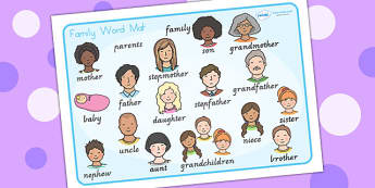 Family Word Mat - family, ourselves, visual aids, writing aid