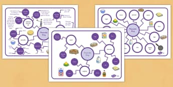 Pancake Day Differentiated Concept Maps - concept map, mind map, Pancake Day concept map, Shrove Tuesday concept map