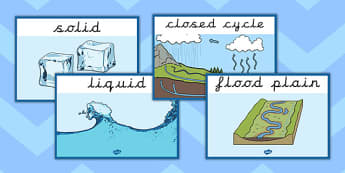 Water Display Posters - water, display posters, display, posters