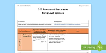 CfE Early Level Sciences Assessment Benchmarks Assessment Tracker - CfE Benchmarks, tracking, assessing, progression, science, curriculum for excellence, benchmarks, pl