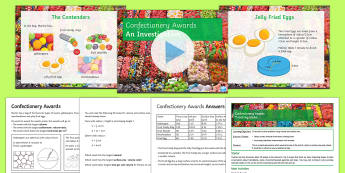 Confectionery Awards Lesson Pack - Volume, Surface area, problem solving, compound units, rates.