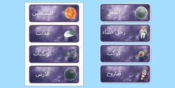 بطاقات مفردات الفضاء - الفضاء، وسائل تعليمية، الكواكب، تعليمية