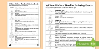 William Wallace Timeline Activity Sheets-Scottish - CfE Scottish Significant Individuals, William Wallace, Timeline, Life of William Wallace, Scottish W