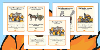 The Great Fire of London Events Timeline Cards Polish Translation - polish