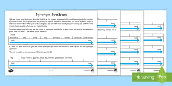 Synonym Spectrum Activity Sheet - synonyms, antonyms, description, worksheet, dictionary, thesaurus, shades of meaning, experiment wit