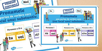 Pronumele Planșă-Romanian
