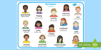 My Emotions Word Mat Arabic Translation - arabic, my emotions