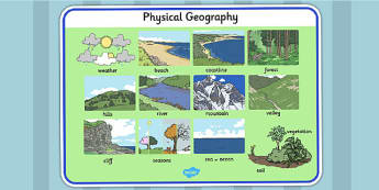 Physical Geography Word Mat - geography, word, mat, physical
