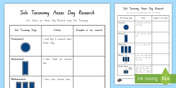 Solo Taxonomy Anzac Day Research Assessment Tracker - Anzac Day, Solo Taxonomy, Assessment, Self Assessment, New Zealand, NZ, assessment, research, progre