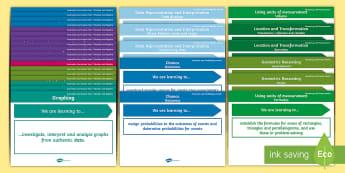 Year 7 Australian Curriculum Mathematics Content Descriptor Posters Display Pack - Australia, chance, geometric reasoning, data, statistics, graphing, number laws, algebraic expressio