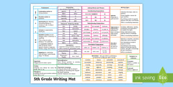 5th Grade Writing Word Mat - 5th, grade, word mat, word wall, writing, visual support, conjunctions, prepositions, spelling, text