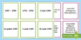 Cartes pour jeu de paires : Les dates clés de la Révolution - cycle 2,  KS2,The French, Bastille Day, Bastille, Prise de la Bastille, 14th July, 14 juillet, Louis
