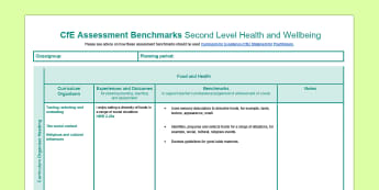 CfE Second Level Health and Wellbeing Benchmarks Assessment Tracker-Scottish - CfE Benchmarks, tracking, assessing, progression, health and wellbeing, HWB, 2nd Level, Curriculum f