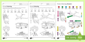 Forces Colouring Homework Activity Sheet - Homework, force, forces, balanced, unbalanced, newtons, newton, gravity, resistance, friction