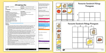 Favourite Sandwiches Pictogram EYFS Adult Input Plan and Resource Pack - favourite, sandwich, pictogram