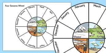 Four Seasons Wheel - seasons, weather, wheel, visual aids, aids