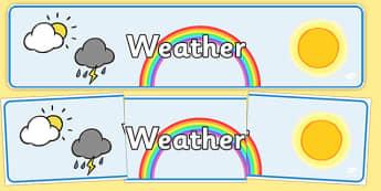 Weather Display Banner - Weather display, KS1, display banner, Weather, weather chart, weather display, date display, rain, sun, snow, fog, cloud