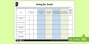 Estimation Going for Goals Differentiated Activity Sheets - Number - Addition and Subtraction, Estimate, close to, about the same as, Estimate and use inverse o