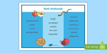 Rosh Hashanah Word Mat