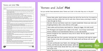 Romeo and Juliet Plot Sort Revision Activity Sheet  - romeo, juliet, plot, revision, revise, story, sequencing, tragedy, romance, worksheet