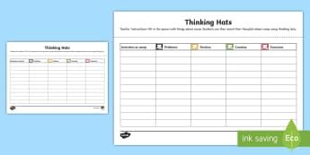 Thinking Hats Camp Evaluation Activity Sheet - New Zealand LEOTC, LEOTC, EOTC, Learning Outside the Classroom, RAMS, RIsk Analysis, Risk Management