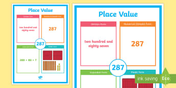 Place Value Display Poster - expanded form, simple form, expanded, place value, hundreds, tens, ones, units, ten thousands, numbe