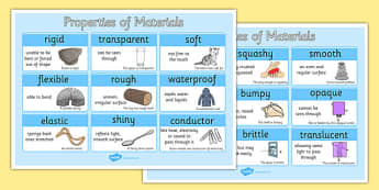 Properties of Materials Posters - science, display, objects, explanation, information, facts, ks2, key stage 2