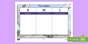CfE The Kelpies KWL Grid - Scottish Landmarks, The Kelpies, KWL, prior knowledge, linking learning, Andy Scott, Places to visit