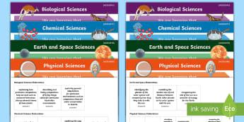 Science Curriculum Year 5 Objectives Editable Display Posters - grade 5, Australian Curriculum, Australian science, TIB, WALT ,Australia