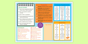 Editable Language Conventions Activity Mats - Year 1, Year 2, English, Language, literacy, grammar, spelling, vocabulary, punctuation, writi