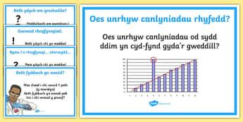 Ymchwiliad Gwyddoniaeth Posteri Arddanogos-Welsh