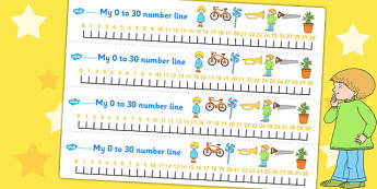 Number Lines 0-30 to Support Teaching on Titch - count, counting, counting aid, numeracy