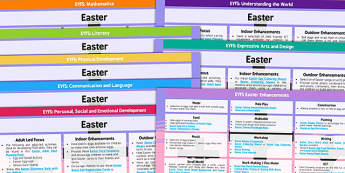 EYFS Easter Themed Lesson Plan and Enhancement Ideas - easter, easter lesson plan, easter lesson ideas, lesson plan, lesson ideas, easter lesson planning, planning, MPT