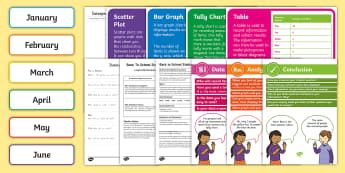 Back to School Statistics Level 2 Unit Pack - data, information, handling, new class, pie charts, bar graphs, tally, survey