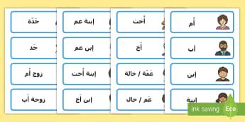 بطاقات كلمات أفراد العائلة - مفردات عائلة افراد العائلة تهجئة إملاء كلمات نشاط تدري