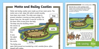 KS1 Motte and Bailey Differentiated Fact File - KS1, history, Motte, Bailey, castle, defend, stone, wood, soldier, barracks, store, room, Norman, in