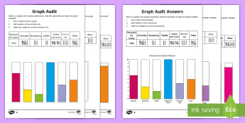 Graph Audit Differentiated Activity Sheets - Australian Curriculum Statistics and Probability, Year 1, Year 2,  data representation and interpret
