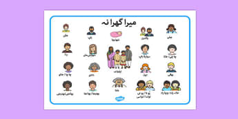 Family Word Mat Urdu - urdu, Ourselves, family, word mat, writing aid, mum, dad, brother sister, grandpa, grandma, uncle, aunt, KS1, ourselves, all about me, my body, senses, emotions, family, body, growth, granpa