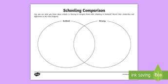 Scotland and Norway Schooling Comparison Venn Diagram Activity Sheet - CfE Social Studies resources, Norway, Scotland, comparison schooling, venn diagrams, understanding o