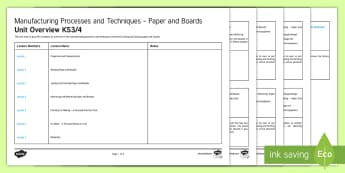 Manufacturing Processes and Techniques - Joining and Forming  Paper and Boards Unit Overview - Key Stage 4 Design & technologydesign processGCSE design & technologydesign projectiterative designp