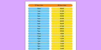 12 and 24 Hour Reference Mat - 12 hours, 24 hours, time conversion, 12 and 24 hour clocks, time conversion poster, time display poster, ks2