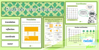 PlanIt Y5 Position and Direction Display Pack - dentify, describe and represent the position of a shape following a reflection or translation, using